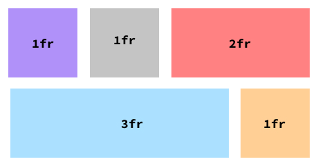 IMG: Customize the grid/layout using CSS variables